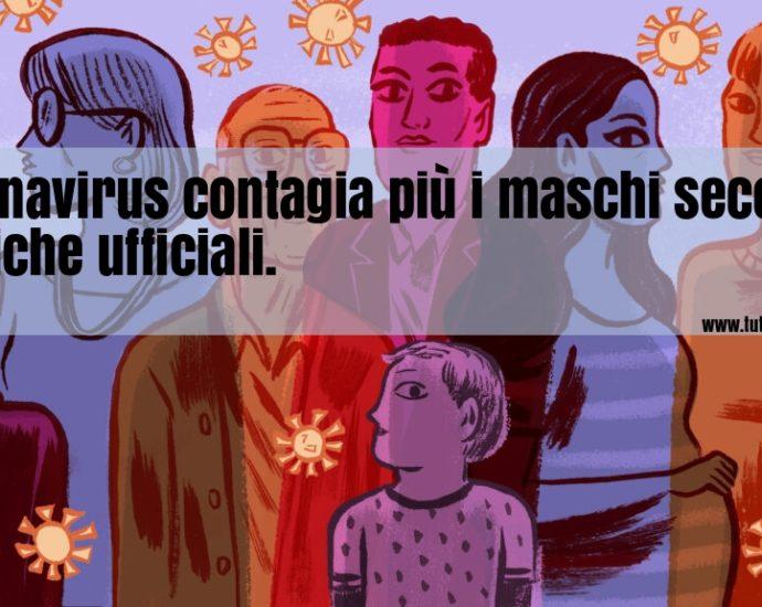 Coronavirus contagia più i maschi