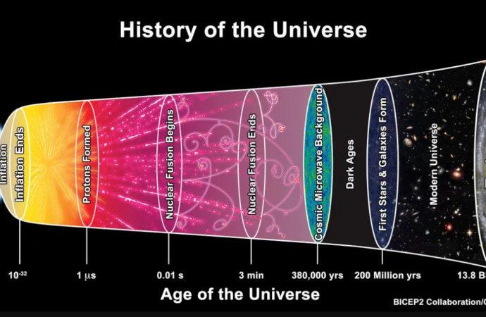 Vera eta Universo