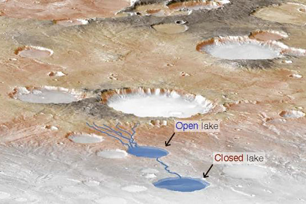 Marte: fiumi, precipitazioni, neve